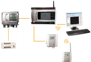 wireless-thermometers-humidity-meters